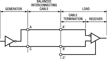 Serial Interface - an overview | ScienceDirect Topics