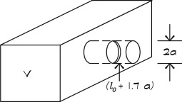Helmholtz Resonator - an overview | ScienceDirect Topics
