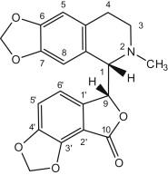 Corydalis - an overview | ScienceDirect Topics