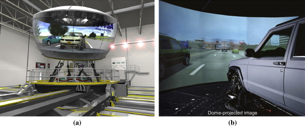 Driving Simulator - an overview | ScienceDirect Topics
