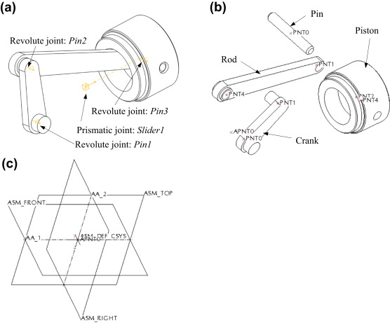 Pin Joint - an overview | ScienceDirect Topics