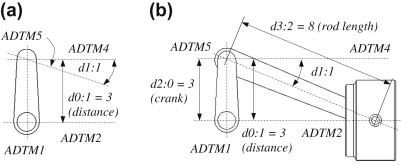 Mating Constraint - an overview | ScienceDirect Topics