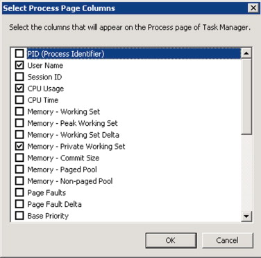 Task Manager Window - an overview | ScienceDirect Topics