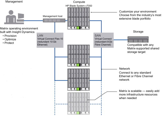 Virtual Machine Instance - an overview | ScienceDirect Topics