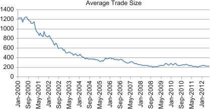 Market Microstructure - an overview | ScienceDirect Topics