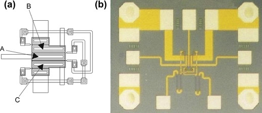 Monolithic Integrated Circuits - an overview | ScienceDirect