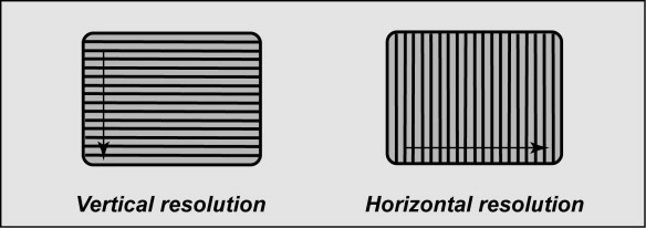 Horizontal Resolution - an overview | ScienceDirect Topics