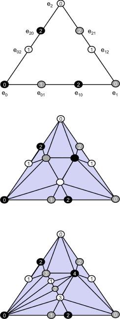Combinatorial Problem - an overview | ScienceDirect Topics