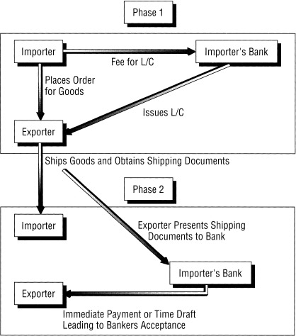 off balance sheet banking and contingent claims products sciencedirect charitable trust format in excel schedule vi