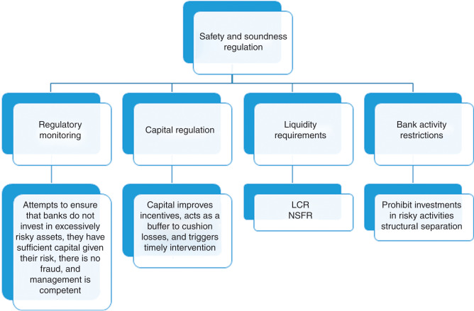 objectives of credit control