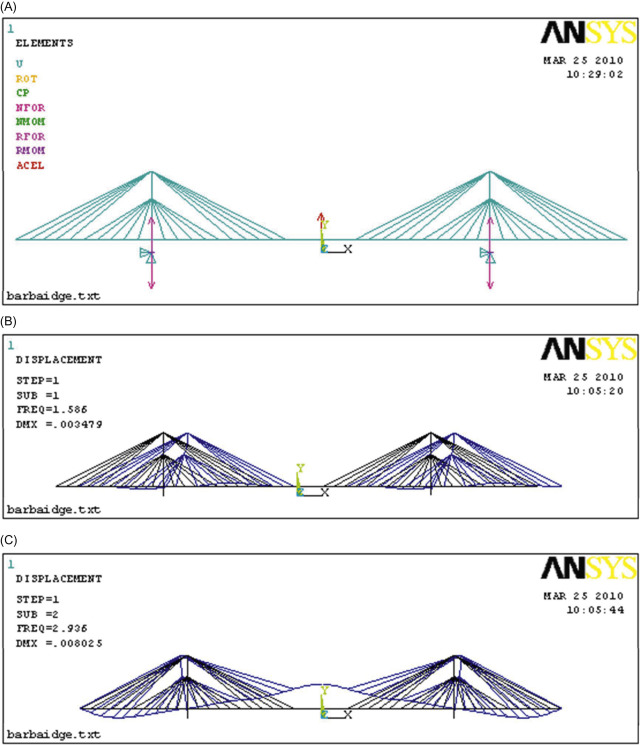 Cable Stayed Bridges - an overview | ScienceDirect Topics