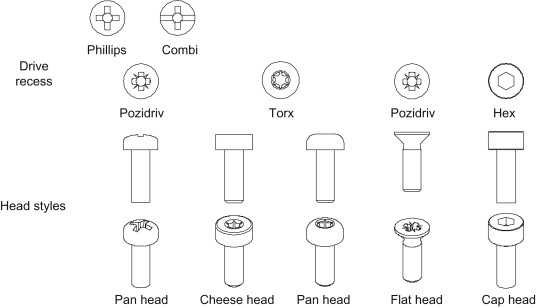 Threaded Fastener - an overview | ScienceDirect Topics
