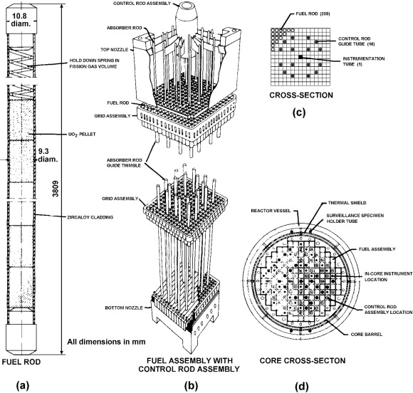 pressurized water reactor - an overview   ScienceDirect Topics