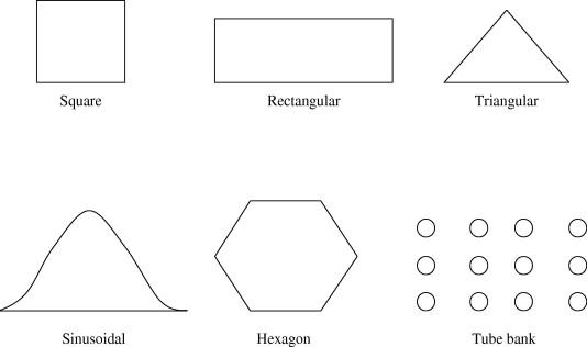 Rectangular Duct - an overview   ScienceDirect Topics
