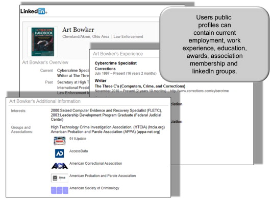 Social Networking (Online) - an overview   ScienceDirect Topics