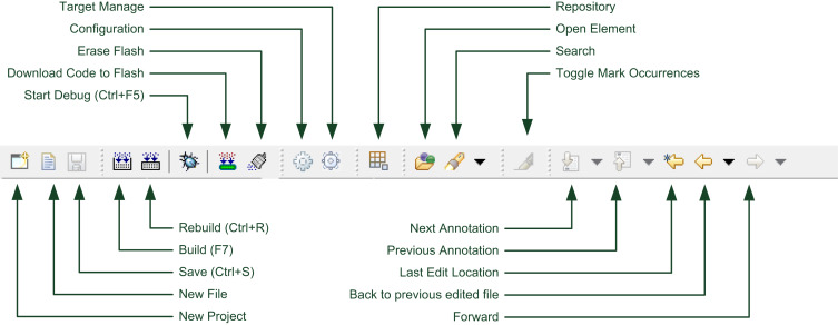 Processor Version - an overview | ScienceDirect Topics