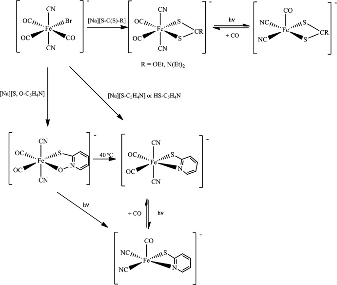 S Donor Ligand An Overview Sciencedirect Topics