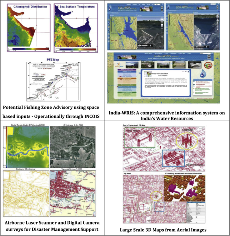 IRS (Satellite) - an overview | ScienceDirect Topics