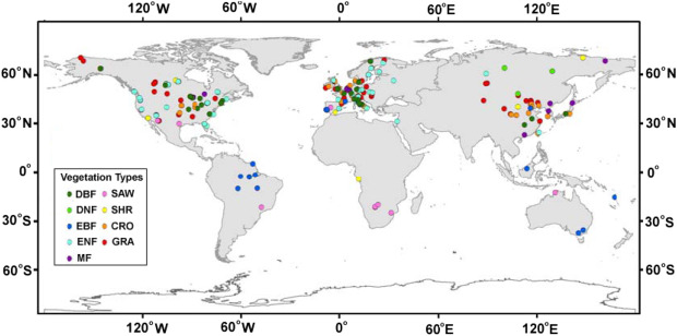 Automatic Weather Stations - an overview | ScienceDirect Topics