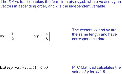 Interpolation Function - an overview | ScienceDirect Topics