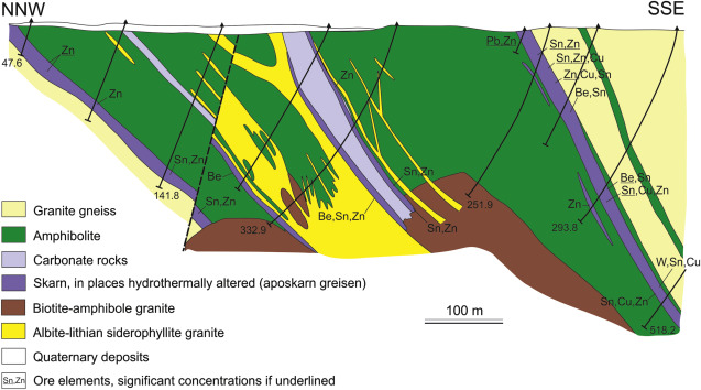 Mineral Deposits Related To Granitic Rocks Sciencedirect