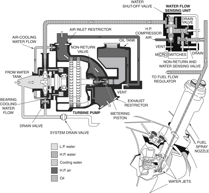 Combustion Chamber - an overview | ScienceDirect Topics