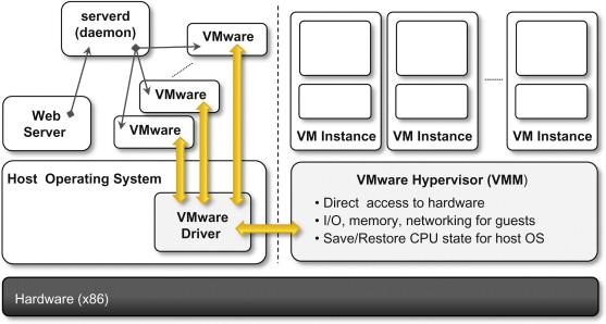 Desktop Computing - an overview | ScienceDirect Topics