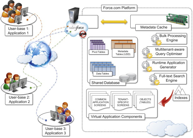 customer relationship management - an overview | ScienceDirect Topics