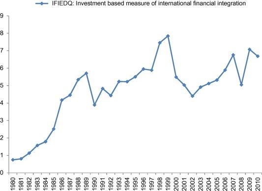republic of equatorial guinea statistical appendix fund international monetary