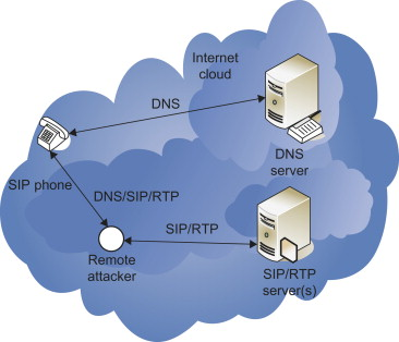 Application Protocol - an overview | ScienceDirect Topics
