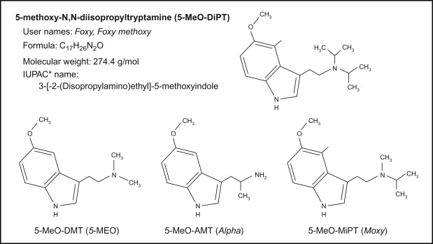 Tryptamines - ScienceDirect