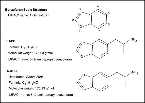 Benzofurans and Benzodifurans - ScienceDirect