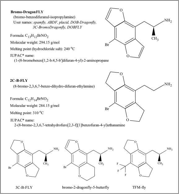 3,4-Methylenedioxyamphetamine - an overview | ScienceDirect
