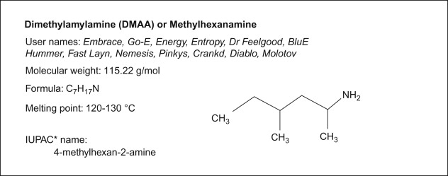 Phenethylamine Derivative - an overview | ScienceDirect Topics