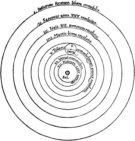 A History Of Solar System Studies