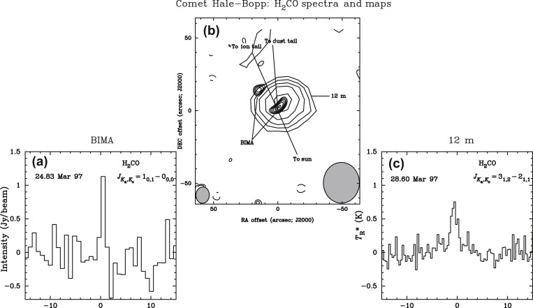 The Solar System At Radio Wavelengths Sciencedirect. Download Fullsize. Wiring. Ingersoll 4020 Wiring Diagram 1996 At Scoala.co