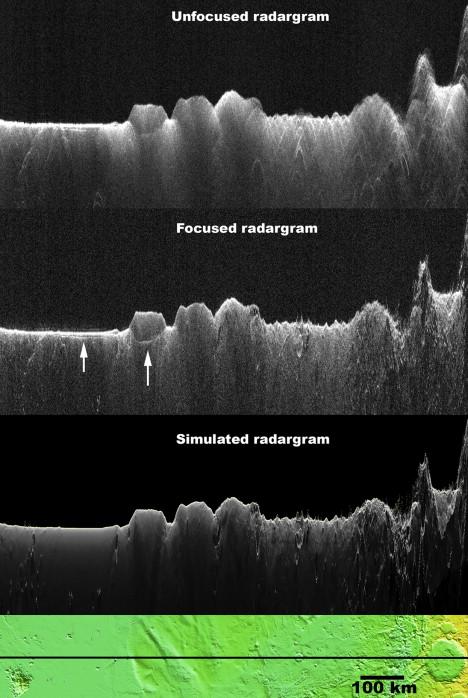 Planetary Radar - ScienceDirect