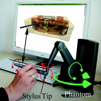 Haptic Devices - an overview | ScienceDirect Topics
