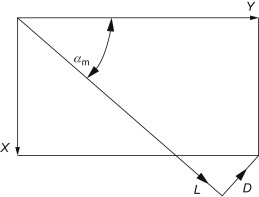 Lift Coefficient - an overview | ScienceDirect Topics