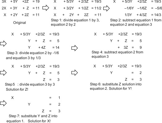 Backward Substitution - an overview | ScienceDirect Topics