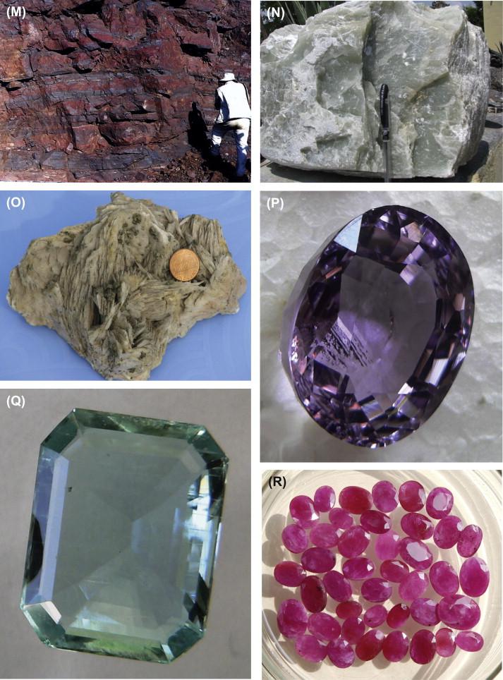 Gemstone - an overview | ScienceDirect Topics