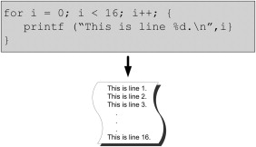 Partitioning Programs for Multicore Systems - ScienceDirect