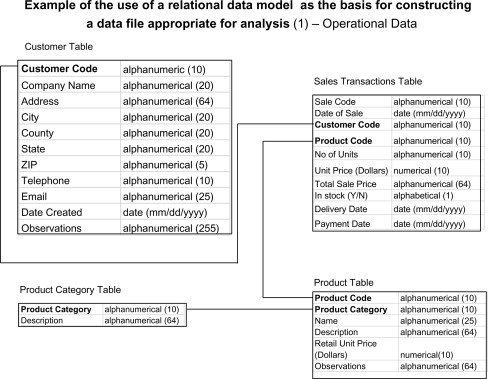 Transaction Table - an overview | ScienceDirect Topics