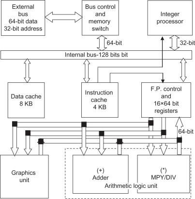 Graphics Processor - an overview | ScienceDirect Topics