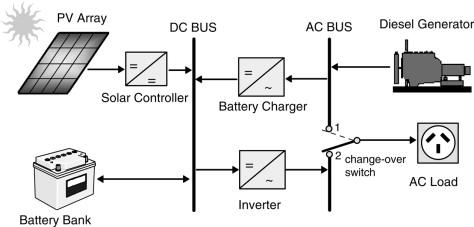power electronics for renewable energy sources sciencedirect rh sciencedirect com