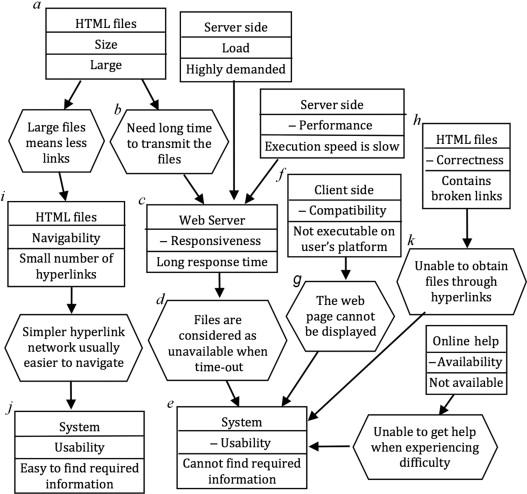 Observable Phenomenon - an overview   ScienceDirect Topics