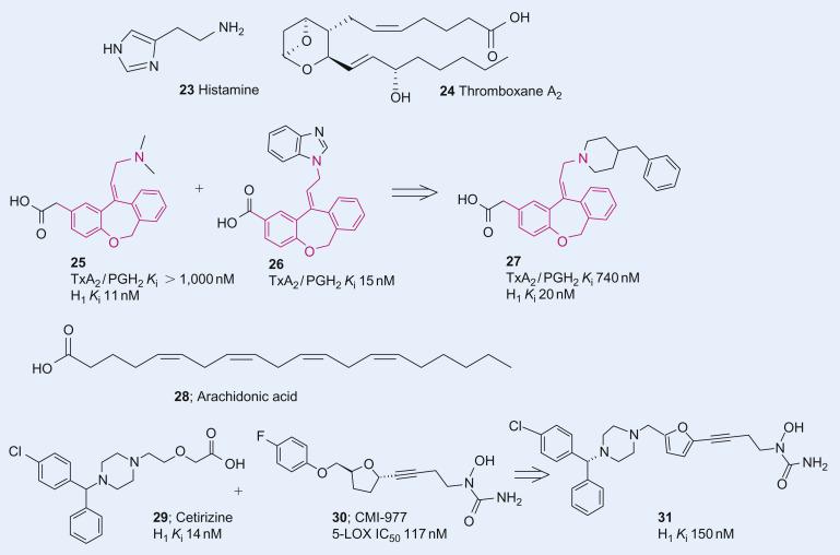 Loratadine - an overview   ScienceDirect Topics