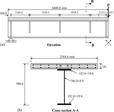 Composite Girder - an overview | ScienceDirect Topics