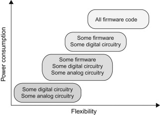Wearable Algorithms: An Overview of a Truly Multi-Disciplinary