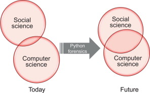 Embedded Metadata - an overview | ScienceDirect Topics